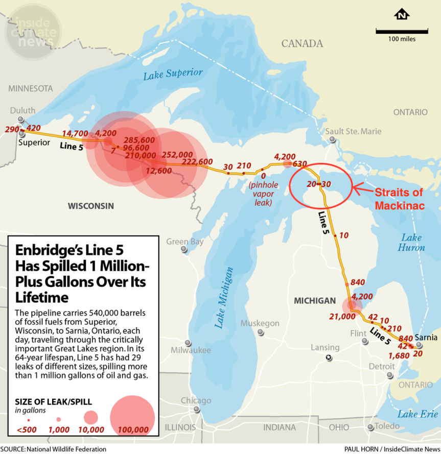 Last Day to Comment on Enbridge's Line 5!