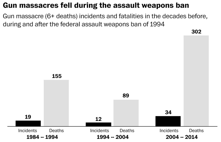1994 stats