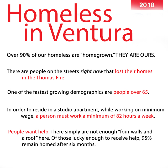 Let's help our Ventura Homeless Residents off the Streets! Contact our City Council Members and Attend the IMPORTANT 6/18 Council Meeting