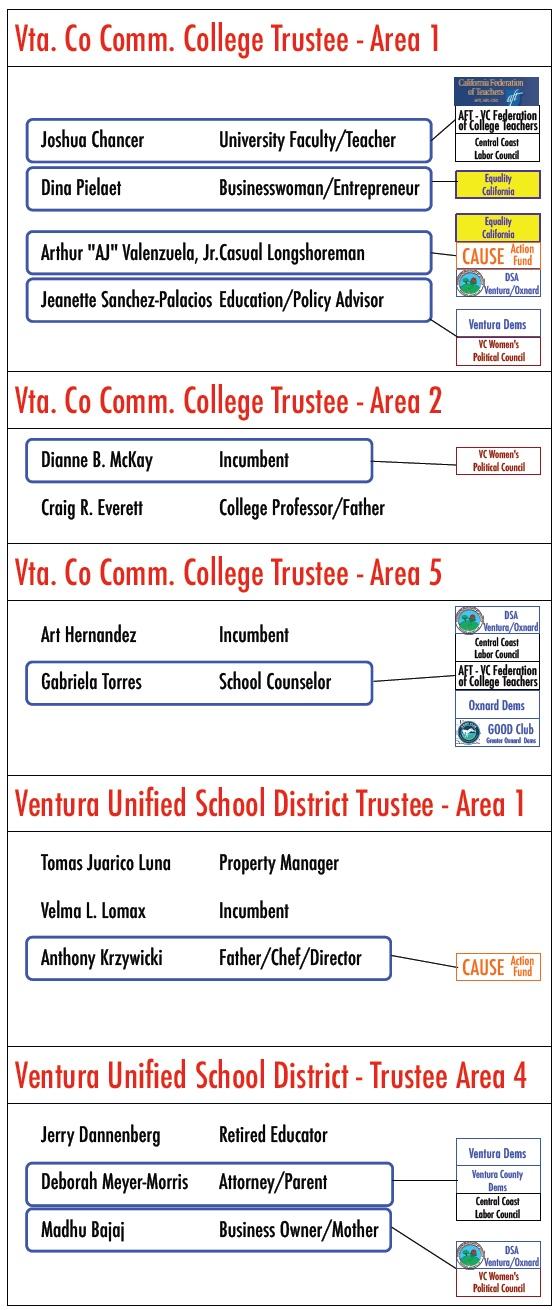 Ventura schools