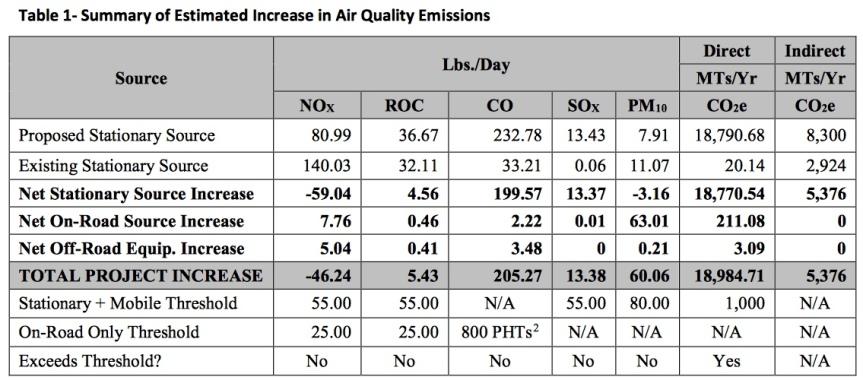air quality emissions