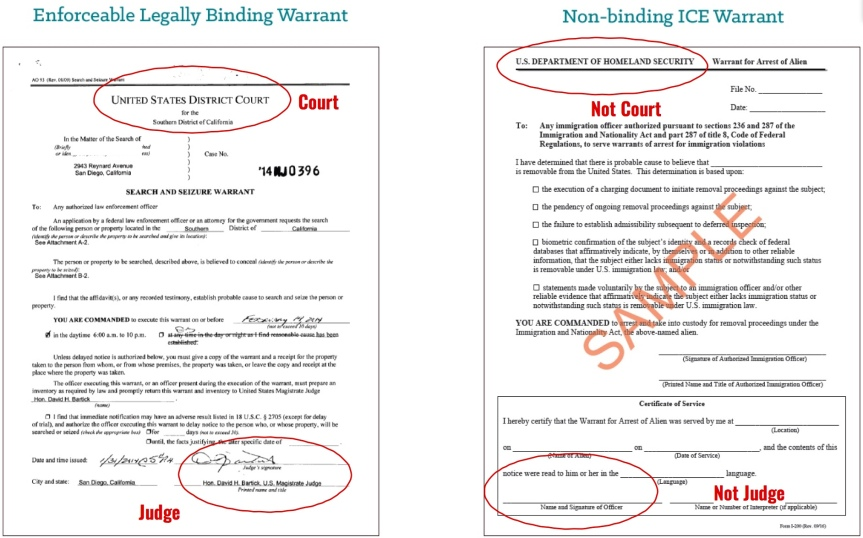 two kinds of warrants