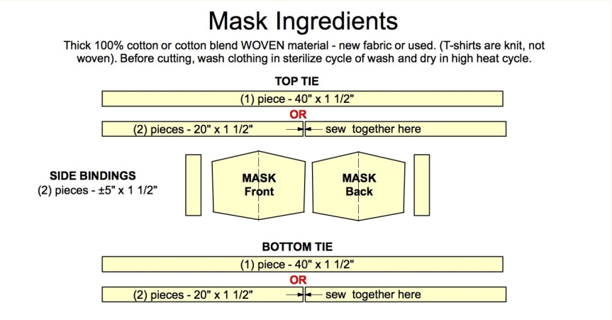 mask ingredients