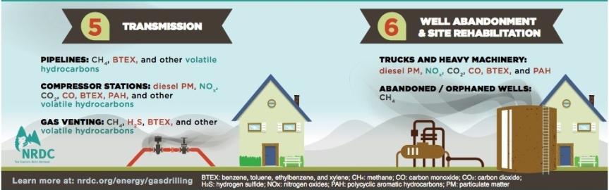 5-6 fracking