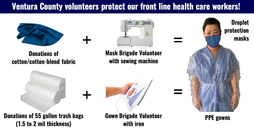 Fri. 4/10: Status of Ventura County's front line volunteer efforts!